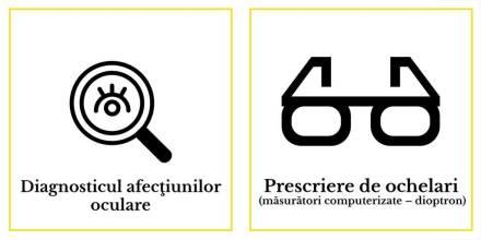 Diagnosticul afectiunilor oculare