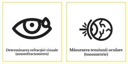 Determinarea referactiei vizuale