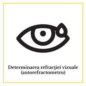 Determinarea refractiei vizuale